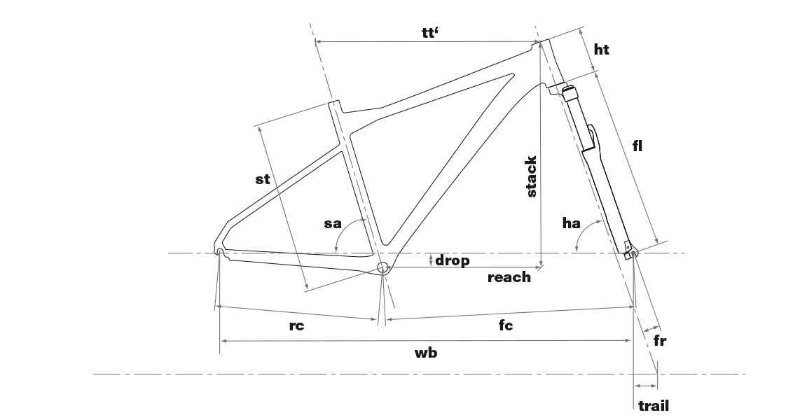 csm_Geometrie_1152x600px_MY18_Sportelite