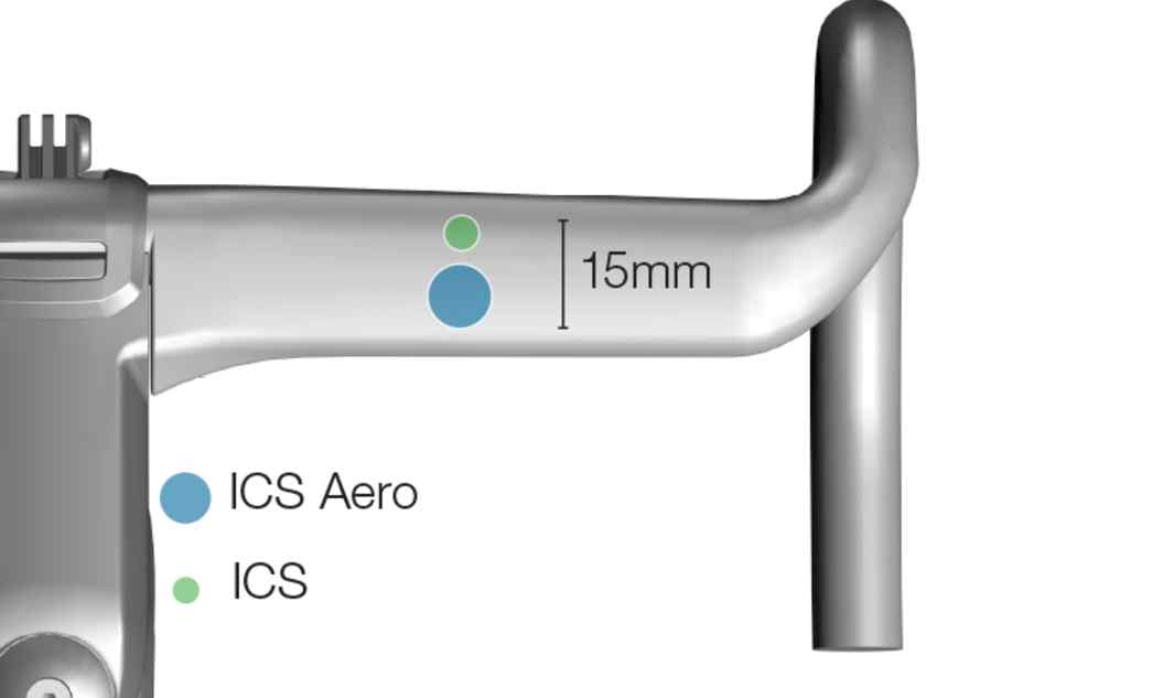 Ergonomics  Aero bars ergonomics were attentively considered when defining the dimensions of the ICS Aero cockpit. ICS Aero replicates the fit of a standard cockpit with stem lengths adjusted to offset the shorter reach of Aero bars.