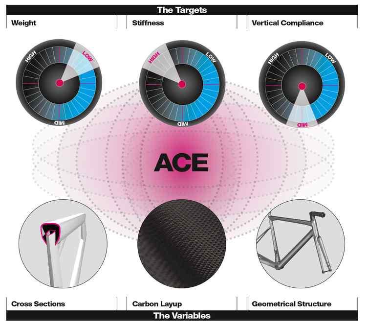 csm_Innovation-ACE_EN_05f44e8ee1